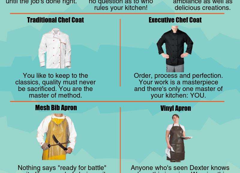 infographic-chefwear1-13-15