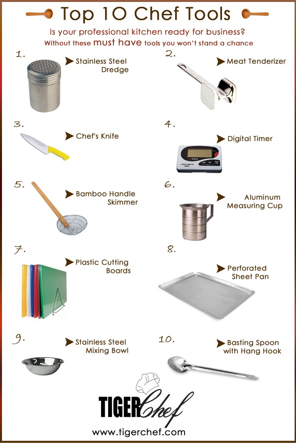 Kitchen Equipment And Their Names ~ Kitchen utensils list names