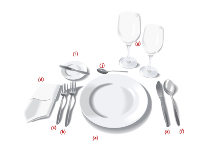 Table Settings  sc 1 st  TigerChef & The Proper Table Setting Guide